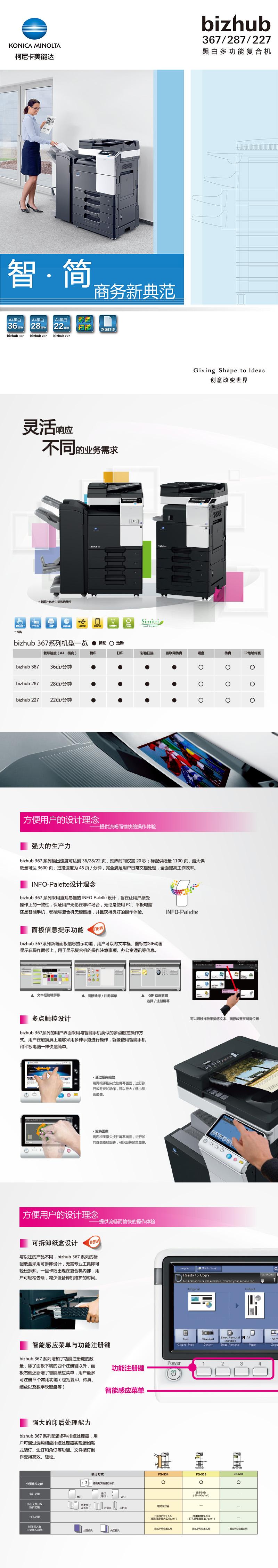 深圳复印机出租供应商